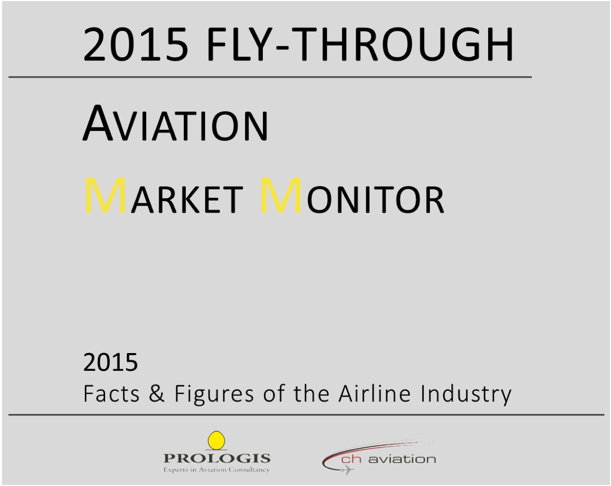 2015 Aviation Market Monitor